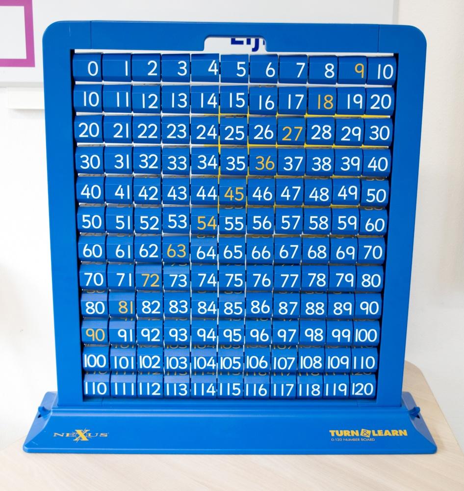 Rekenen met het getallenbord