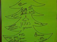 Hoeken in het thema kerst
